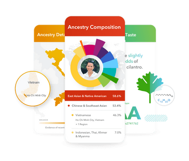 sample ancestry plus trait reports
