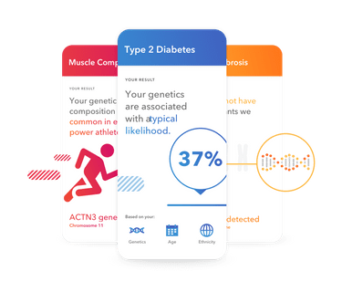 sample health plus ancestry reports