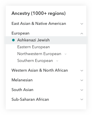 List of paternal family ancestry populations