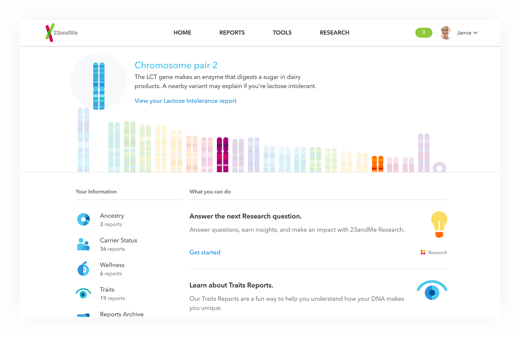 23andMe Global Genetics Project