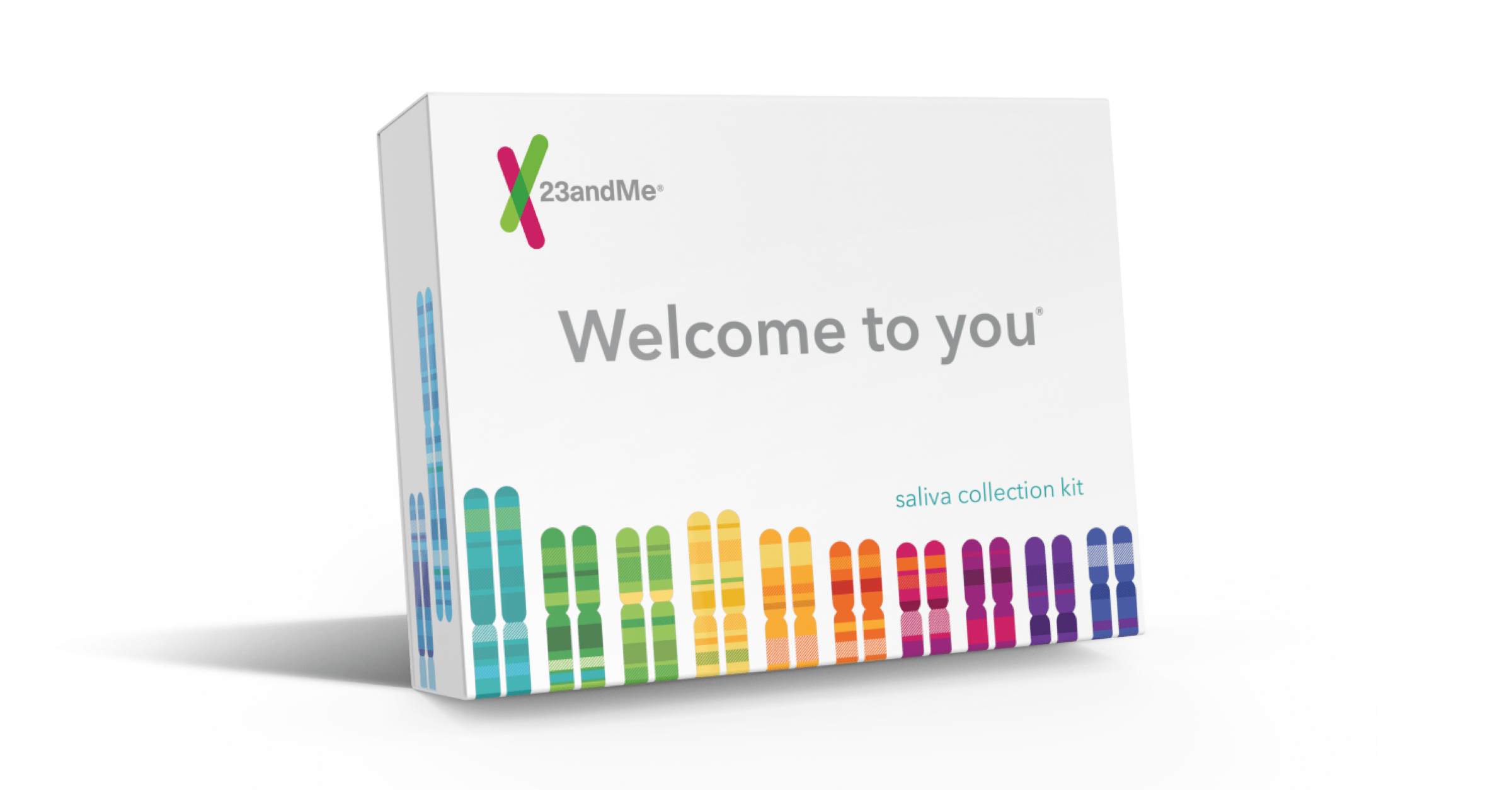 Compare our DNA Tests - 23andMe