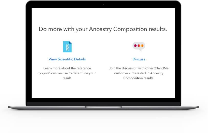 suggested steps based off ancestry composition